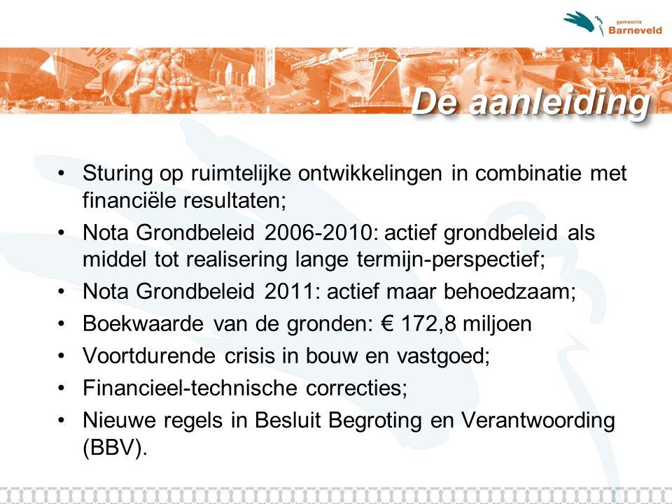 De aanleiding Sturing op ruimtelijke ontwikkelingen in combinatie met financiële resultaten; Nota Grondbeleid 2006-2010: actief grondbeleid als middel