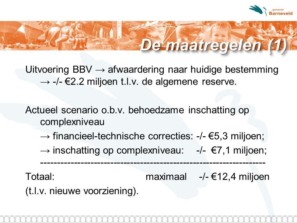 De maatregelen (1) Uitvoering BBV → afwaardering naar huidige bestemming → -/- €2.2 miljoen t.l.v. de algemene reserve. Actueel scenario o.b.v. behoed