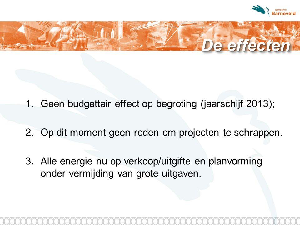 De effecten 1.Geen budgettair effect op begroting (jaarschijf 2013); 2.Op dit moment geen reden om projecten te schrappen. 3.Alle energie nu op verkoo