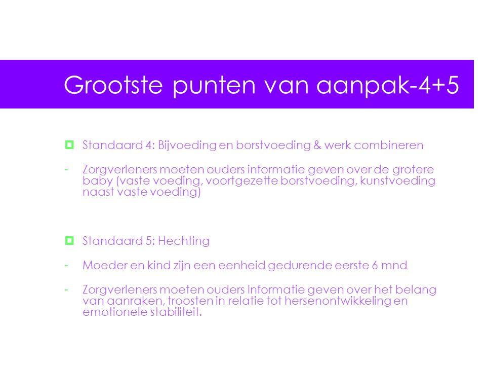Grootste punten van aanpak-4+5  Standaard 4: Bijvoeding en borstvoeding & werk combineren -Zorgverleners moeten ouders informatie geven over de grote