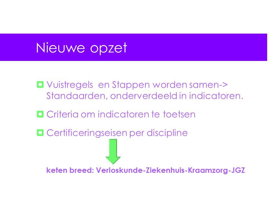 Nieuwe opzet  Vuistregels en Stappen worden samen-> Standaarden, onderverdeeld in indicatoren.  Criteria om indicatoren te toetsen  Certificeringse