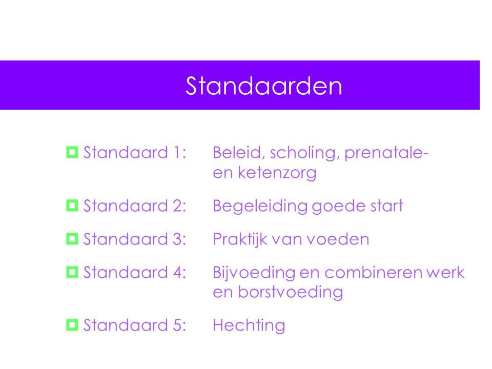 Standaarden  Standaard 1: Beleid, scholing, prenatale- en ketenzorg  Standaard 2:Begeleiding goede start  Standaard 3: Praktijk van voeden  Standaard 4: Bijvoeding en combineren werk en borstvoeding  Standaard 5: Hechting