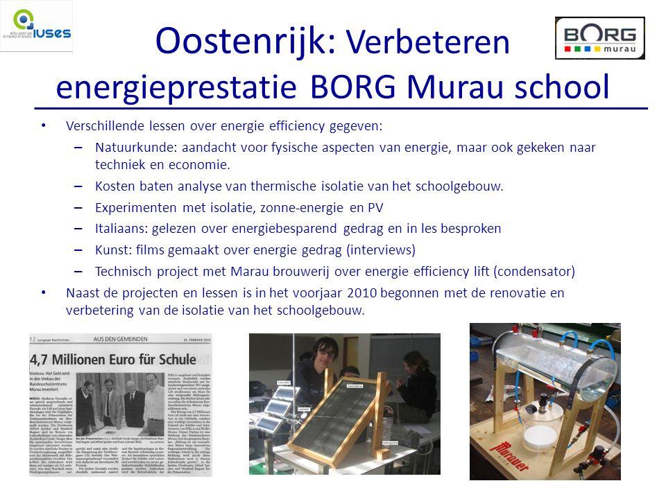Oostenrijk: Verbeteren energieprestatie BORG Murau school Verschillende lessen over energie efficiency gegeven: – Natuurkunde: aandacht voor fysische aspecten van energie, maar ook gekeken naar techniek en economie.
