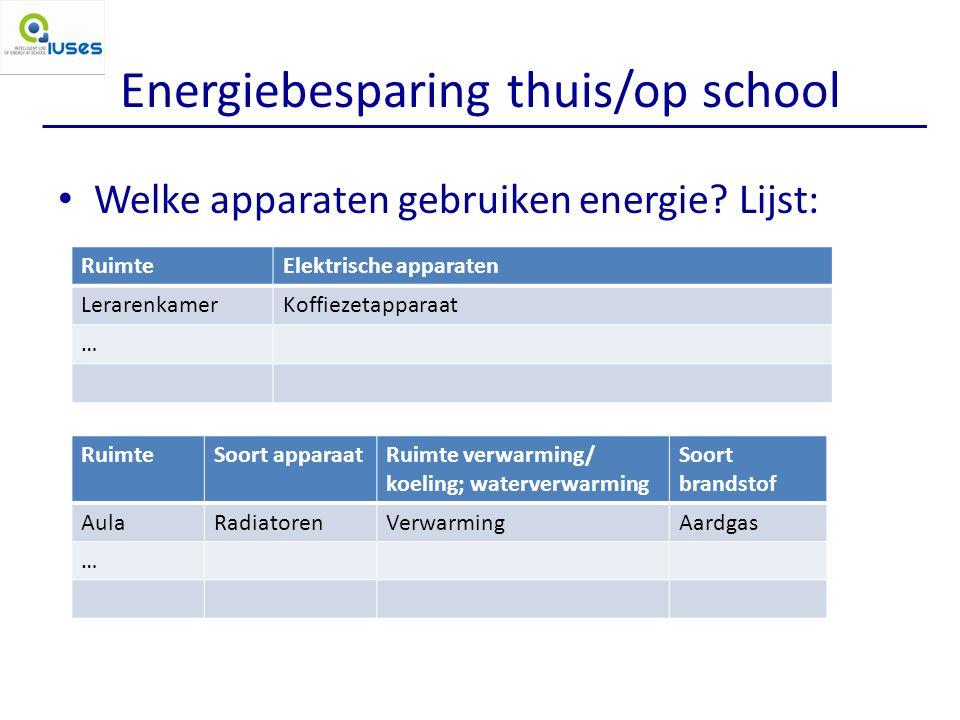 Energiebesparing thuis/op school Welke apparaten gebruiken energie.