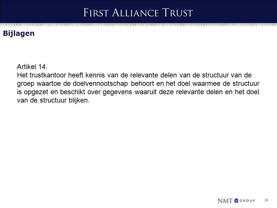 28 Bijlagen Artikel 14.
