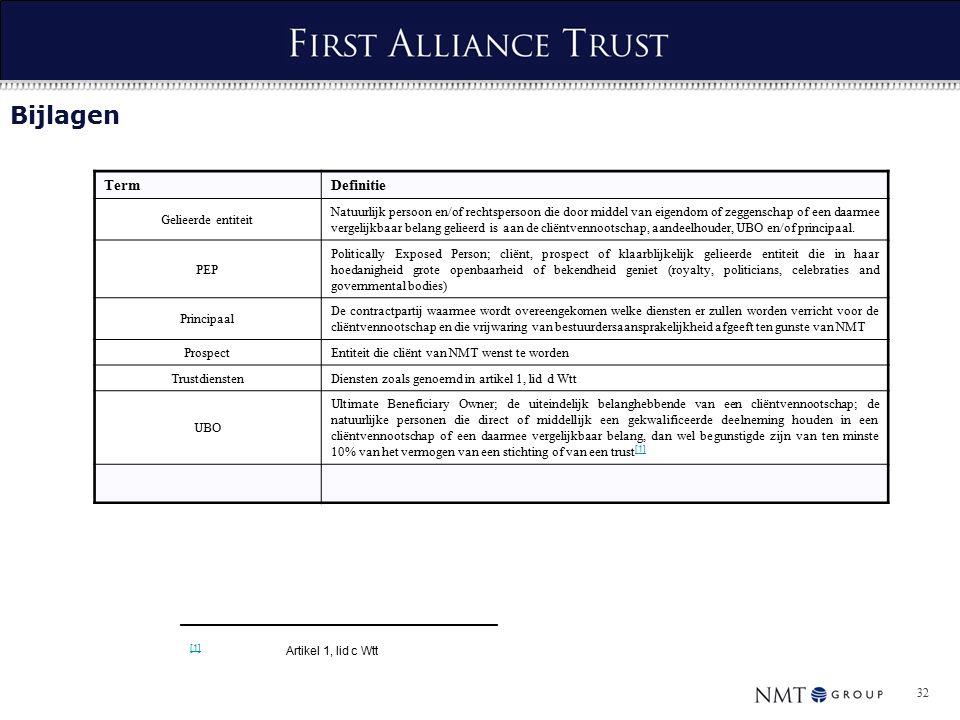32 Bijlagen TermDefinitie Gelieerde entiteit Natuurlijk persoon en/of rechtspersoon die door middel van eigendom of zeggenschap of een daarmee vergelijkbaar belang gelieerd is aan de cliëntvennootschap, aandeelhouder, UBO en/of principaal.