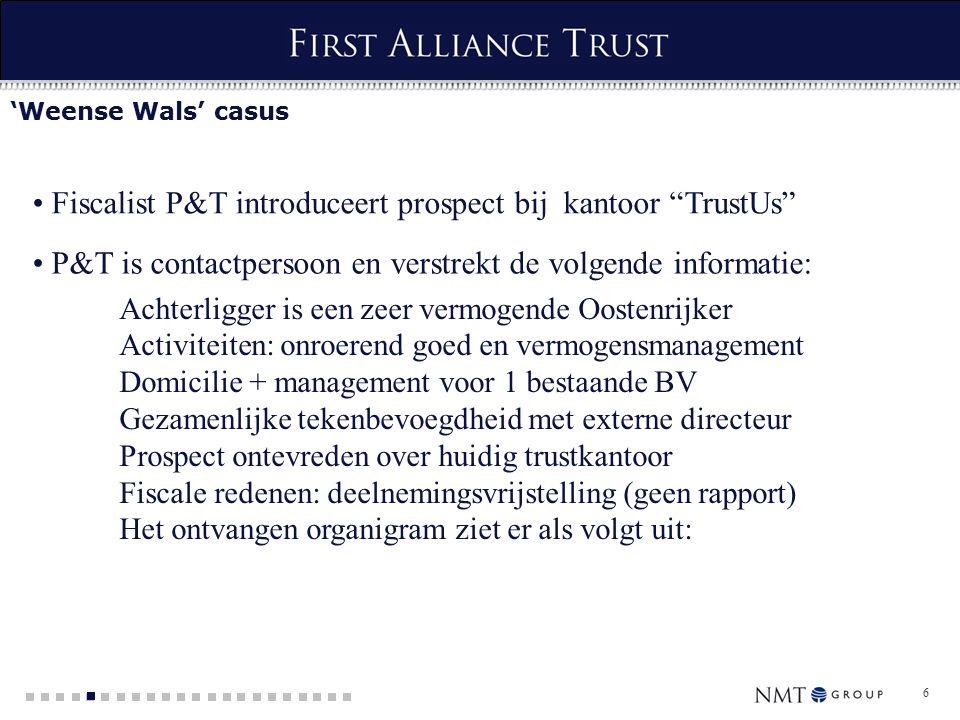 6 'Weense Wals' casus Fiscalist P&T introduceert prospect bij kantoor TrustUs P&T is contactpersoon en verstrekt de volgende informatie: Achterligger is een zeer vermogende Oostenrijker Activiteiten: onroerend goed en vermogensmanagement Domicilie + management voor 1 bestaande BV Gezamenlijke tekenbevoegdheid met externe directeur Prospect ontevreden over huidig trustkantoor Fiscale redenen: deelnemingsvrijstelling (geen rapport) Het ontvangen organigram ziet er als volgt uit: