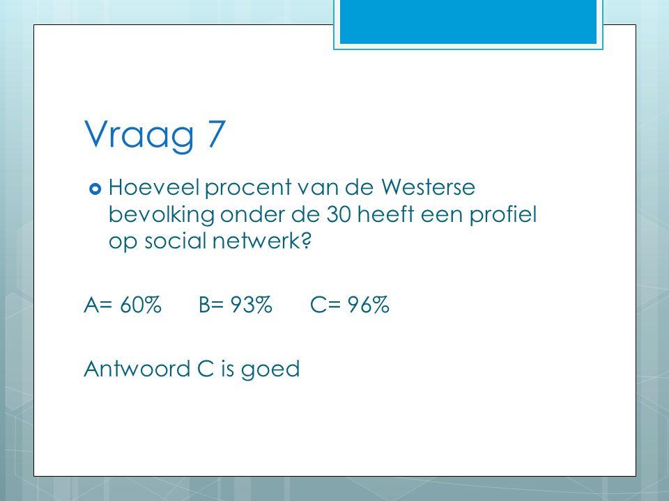 Vraag 7  Hoeveel procent van de Westerse bevolking onder de 30 heeft een profiel op social netwerk.
