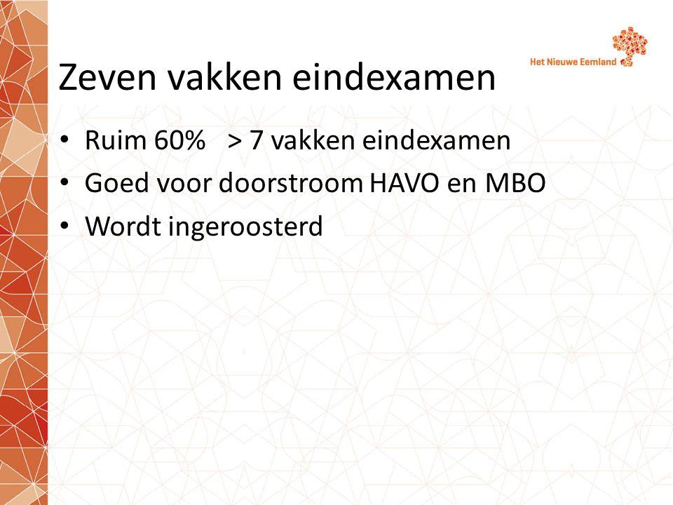 Zeven vakken eindexamen Ruim 60% > 7 vakken eindexamen Goed voor doorstroom HAVO en MBO Wordt ingeroosterd