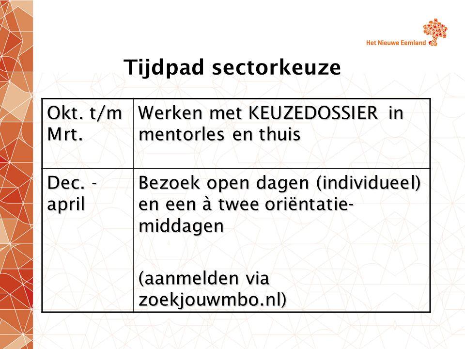 Tijdpad sectorkeuze Okt. t/m Mrt. Werken met KEUZEDOSSIER in mentorles en thuis Dec.
