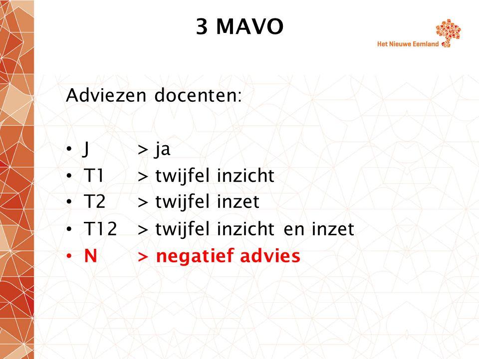 3 MAVO Adviezen docenten: J> ja T1> twijfel inzicht T2 > twijfel inzet T12> twijfel inzicht en inzet N> negatief advies