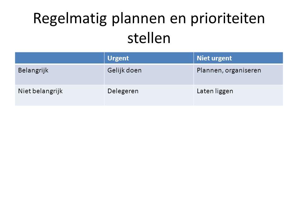 Regelmatig plannen en prioriteiten stellen UrgentNiet urgent BelangrijkGelijk doenPlannen, organiseren Niet belangrijkDelegerenLaten liggen