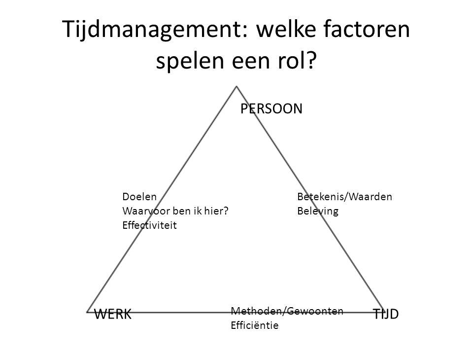Tijdmanagement: welke factoren spelen een rol? TIJDWERK PERSOON Doelen Waarvoor ben ik hier? Effectiviteit Betekenis/Waarden Beleving Methoden/Gewoont