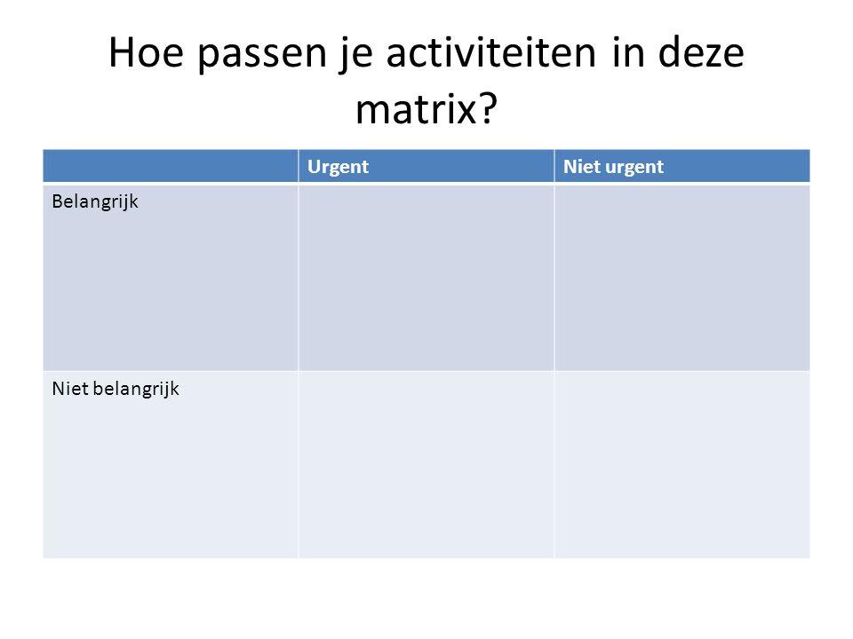 Hoe passen je activiteiten in deze matrix? UrgentNiet urgent Belangrijk Niet belangrijk