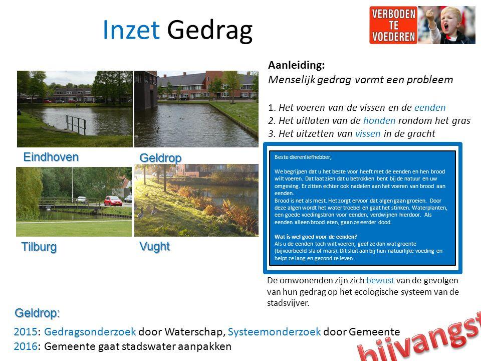 Inzet Gedrag Eindhoven Tilburg Vught Geldrop Aanleiding: Menselijk gedrag vormt een probleem 1.