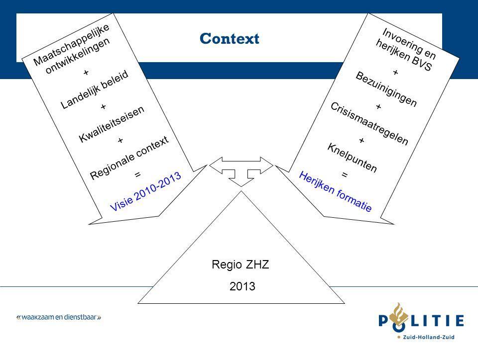 Context Maatschappelijke ontwikkelingen + Landelijk beleid + Kwaliteitseisen + Regionale context = Visie 2010-2013 Invoering en herijken BVS + Bezuinigingen + Crisismaatregelen + Knelpunten = Herijken formatie Regio ZHZ 2013