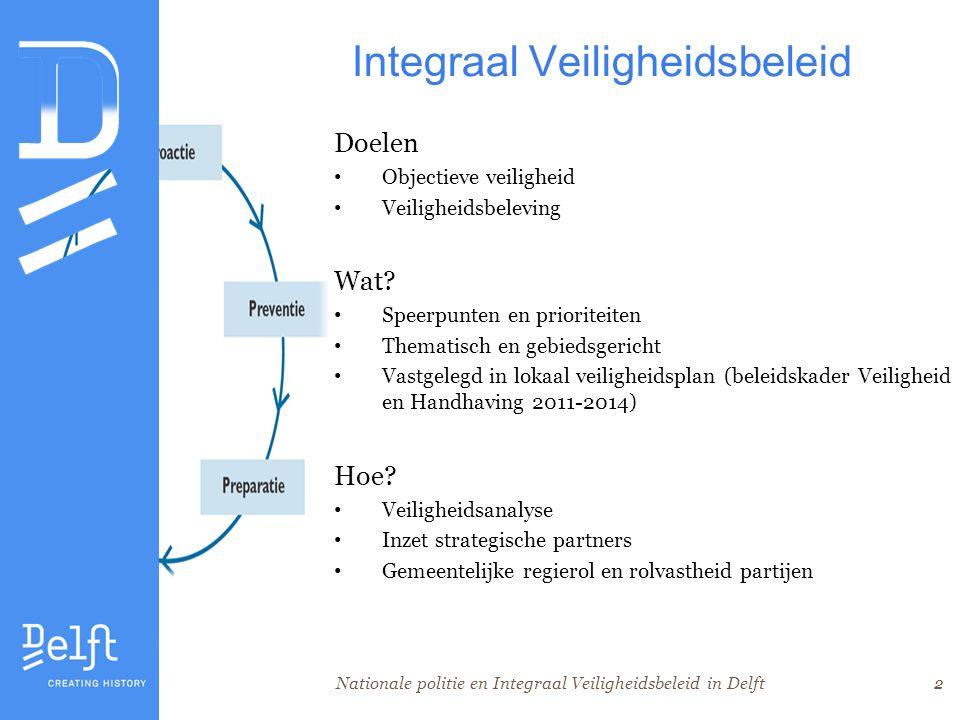 Nationale politie en Integraal Veiligheidsbeleid in Delft2 Integraal Veiligheidsbeleid Doelen Objectieve veiligheid Veiligheidsbeleving Wat.
