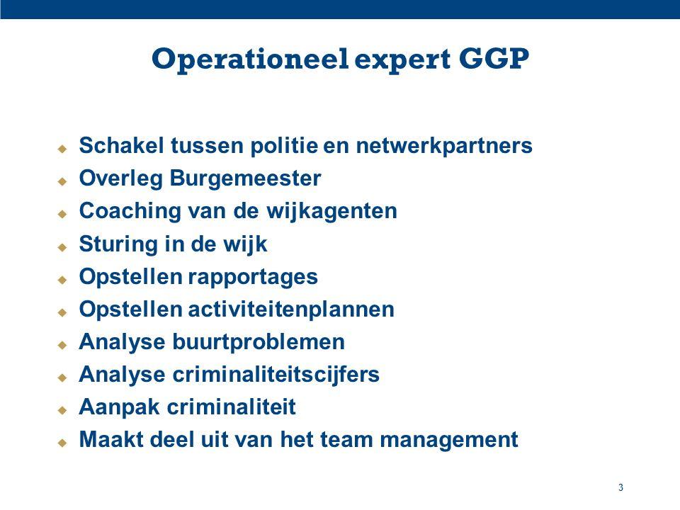 Operationeel expert GGP  Schakel tussen politie en netwerkpartners  Overleg Burgemeester  Coaching van de wijkagenten  Sturing in de wijk  Opstel