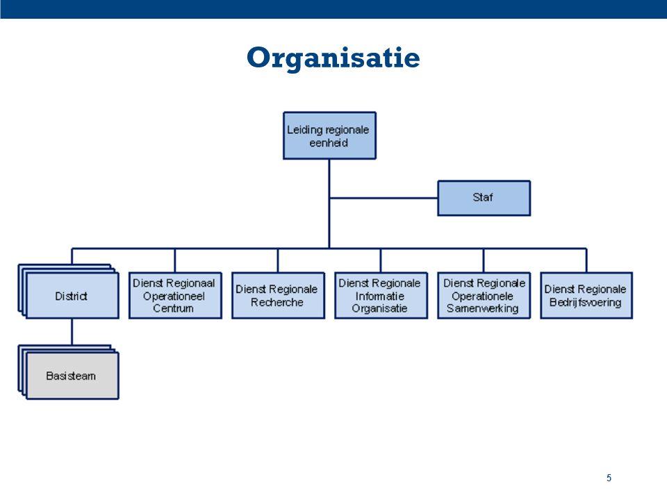 Organisatie 5