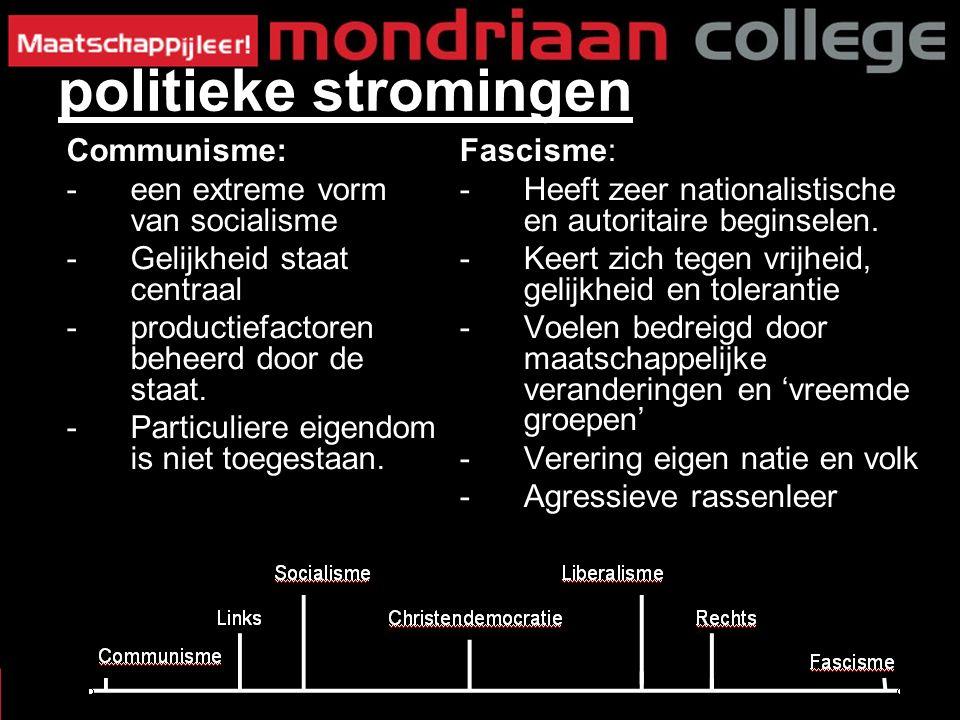 Fascisme: -Heeft zeer nationalistische en autoritaire beginselen. -Keert zich tegen vrijheid, gelijkheid en tolerantie -Voelen bedreigd door maatschap