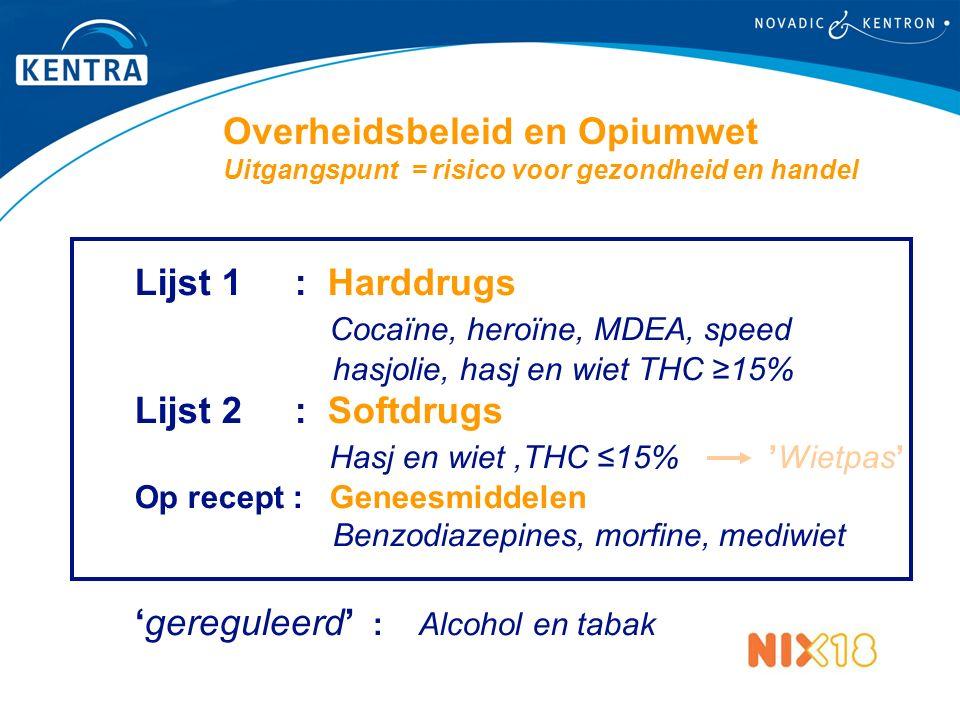 Overheidsbeleid en Opiumwet Uitgangspunt = risico voor gezondheid en handel Lijst 1 : Harddrugs Cocaïne, heroïne, MDEA, speed hasjolie, hasj en wiet THC ≥15% Lijst 2 : Softdrugs Hasj en wiet,THC ≤15%'Wietpas' Op recept : Geneesmiddelen Benzodiazepines, morfine, mediwiet 'gereguleerd' : Alcohol en tabak