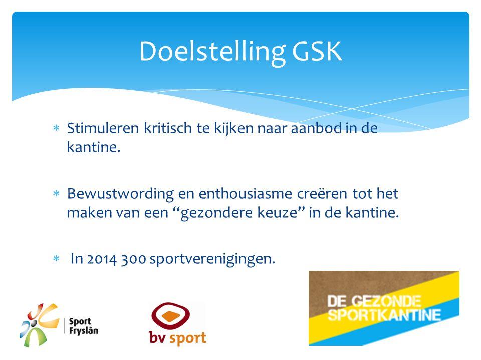 1.0-meting (starterslijst + foto's) 2.Themabijeenkomst/ advisering 3.Starterspakket 4.1-meting Concept GSK