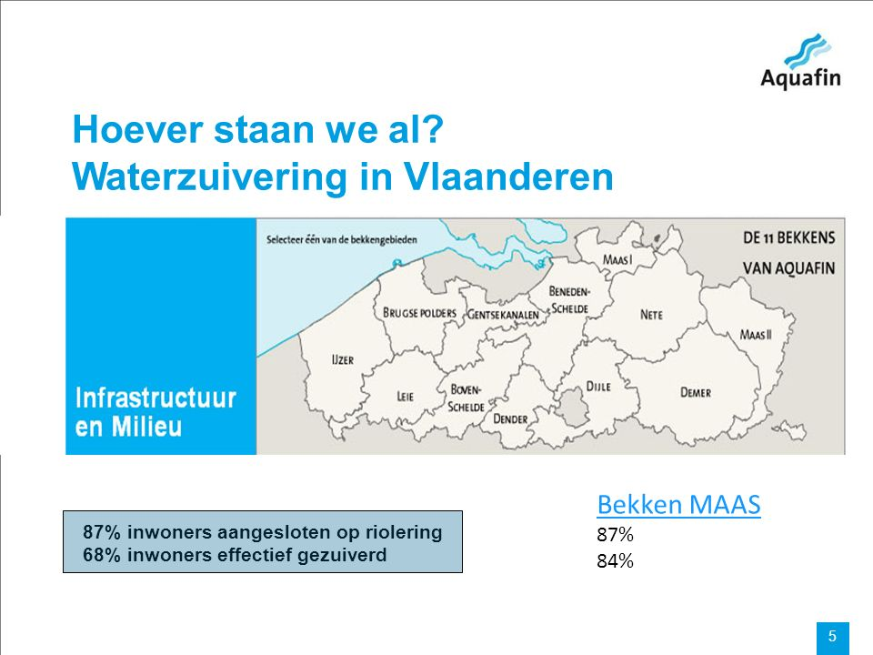 15-12-2010 Aquafin partner for all wastewater projects 16 Collector Voer fase 1 –het project Overlopen plan van afwaarts naar opwaarts van Grijzegraaf (RWZI) naar 't Milieupark.