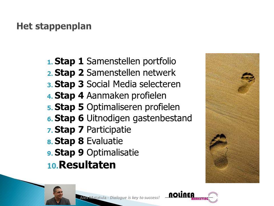 1. Stap 1 Samenstellen portfolio 2. Stap 2 Samenstellen netwerk 3.