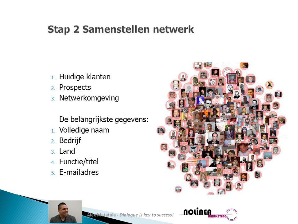 1. Huidige klanten 2. Prospects 3. Netwerkomgeving De belangrijkste gegevens: 1.