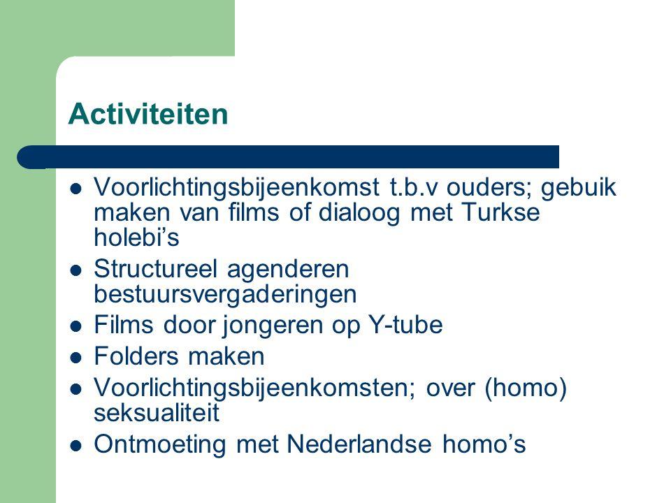homo acceptatie nederland