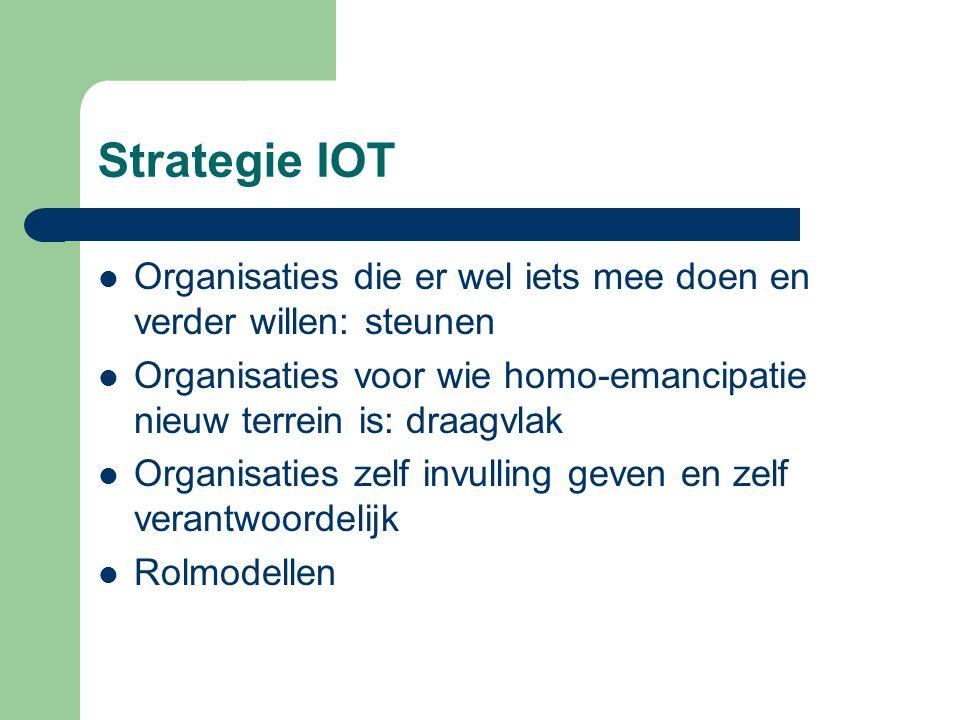 Strategie IOT Organisaties die er wel iets mee doen en verder willen: steunen Organisaties voor wie homo-emancipatie nieuw terrein is: draagvlak Organ