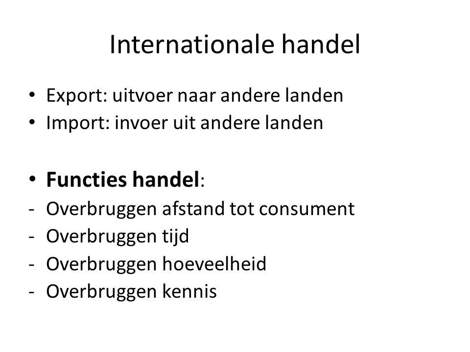 Internationale handel Export: uitvoer naar andere landen Import: invoer uit andere landen Functies handel : -Overbruggen afstand tot consument -Overbruggen tijd -Overbruggen hoeveelheid -Overbruggen kennis