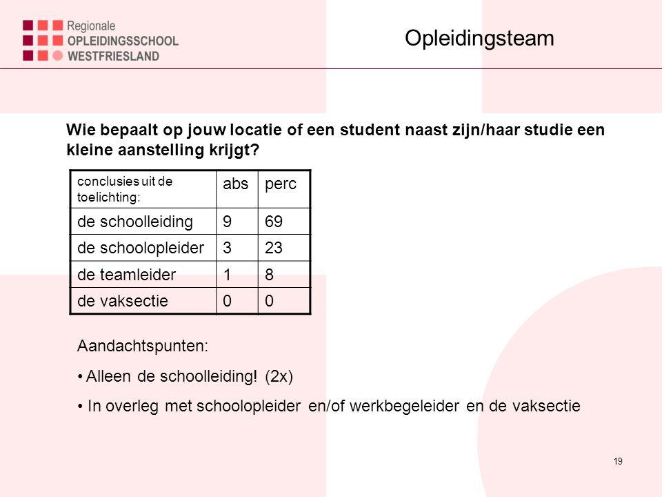 19 Opleidingsteam Wie bepaalt op jouw locatie of een student naast zijn/haar studie een kleine aanstelling krijgt.