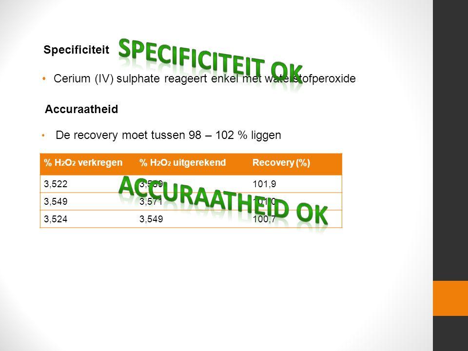 Cerium (IV) sulphate reageert enkel met waterstofperoxide Specificiteit Accuraatheid De recovery moet tussen 98 – 102 % liggen % H 2 O 2 verkregen% H 2 O 2 uitgerekendRecovery (%) 3,5223,589101,9 3,5493,571101,0 3,5243,549100,7