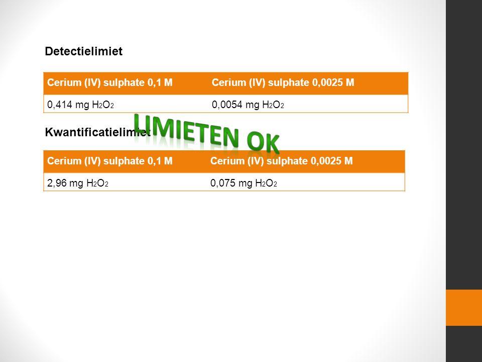 Kwantificatielimiet Detectielimiet Cerium (IV) sulphate 0,1 MCerium (IV) sulphate 0,0025 M 0,414 mg H 2 O 2 0,0054 mg H 2 O 2 Cerium (IV) sulphate 0,1 MCerium (IV) sulphate 0,0025 M 2,96 mg H 2 O 2 0,075 mg H 2 O 2