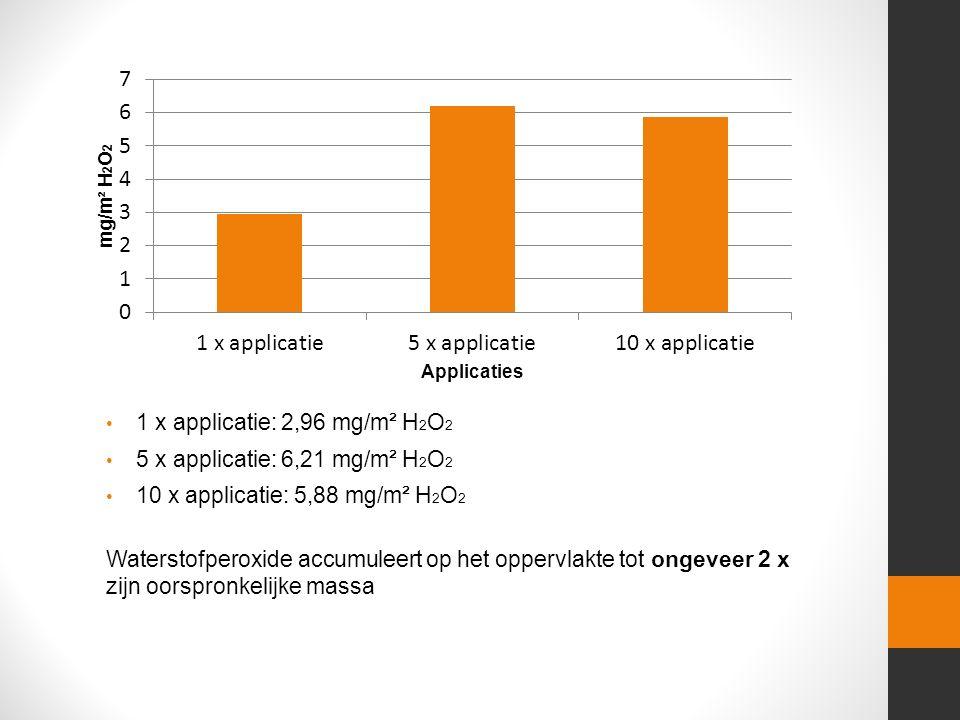 1 x applicatie: 2,96 mg/m² H 2 O 2 5 x applicatie: 6,21 mg/m² H 2 O 2 10 x applicatie: 5,88 mg/m² H 2 O 2 Waterstofperoxide accumuleert op het oppervl