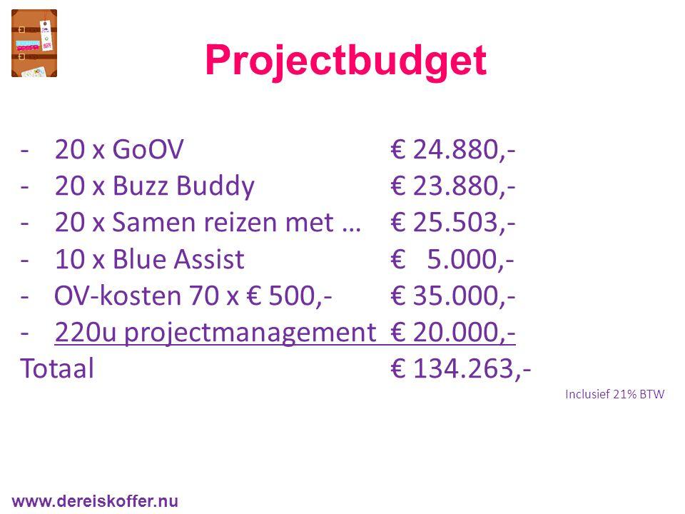 Projectbudget -20 x GoOV€ 24.880,- -20 x Buzz Buddy€ 23.880,- -20 x Samen reizen met … € 25.503,- -10 x Blue Assist€ 5.000,- - OV-kosten 70 x € 500,- € 35.000,- -220u projectmanagement€ 20.000,- Totaal € 134.263,- Inclusief 21% BTW www.dereiskoffer.nu