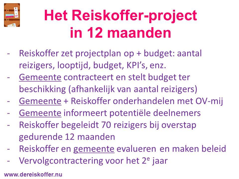 Het Reiskoffer-project in 12 maanden -Reiskoffer zet projectplan op + budget: aantal reizigers, looptijd, budget, KPI's, enz.