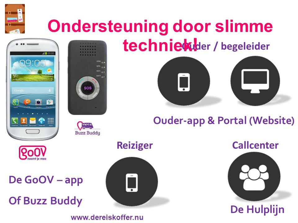 Reiziger Ouder-app & Portal (Website) Callcenter Ouder / begeleider Ondersteuning door slimme techniek .