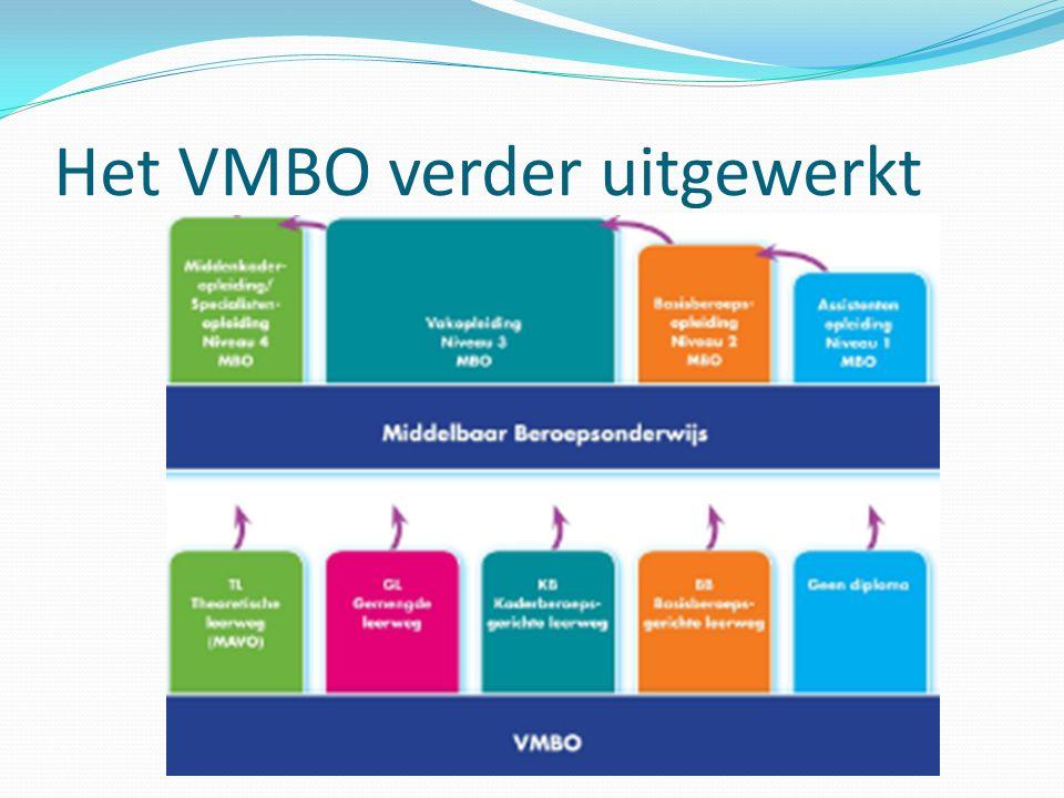Het VMBO verder uitgewerkt