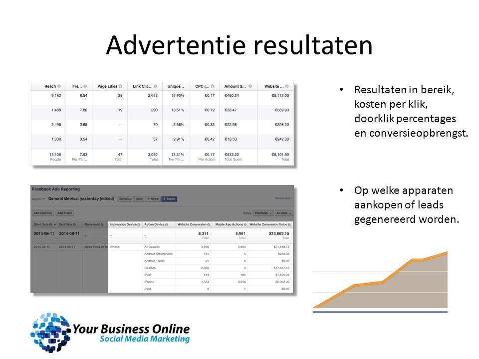 Advertentie resultaten Resultaten in bereik, kosten per klik, doorklik percentages en conversieopbrengst.