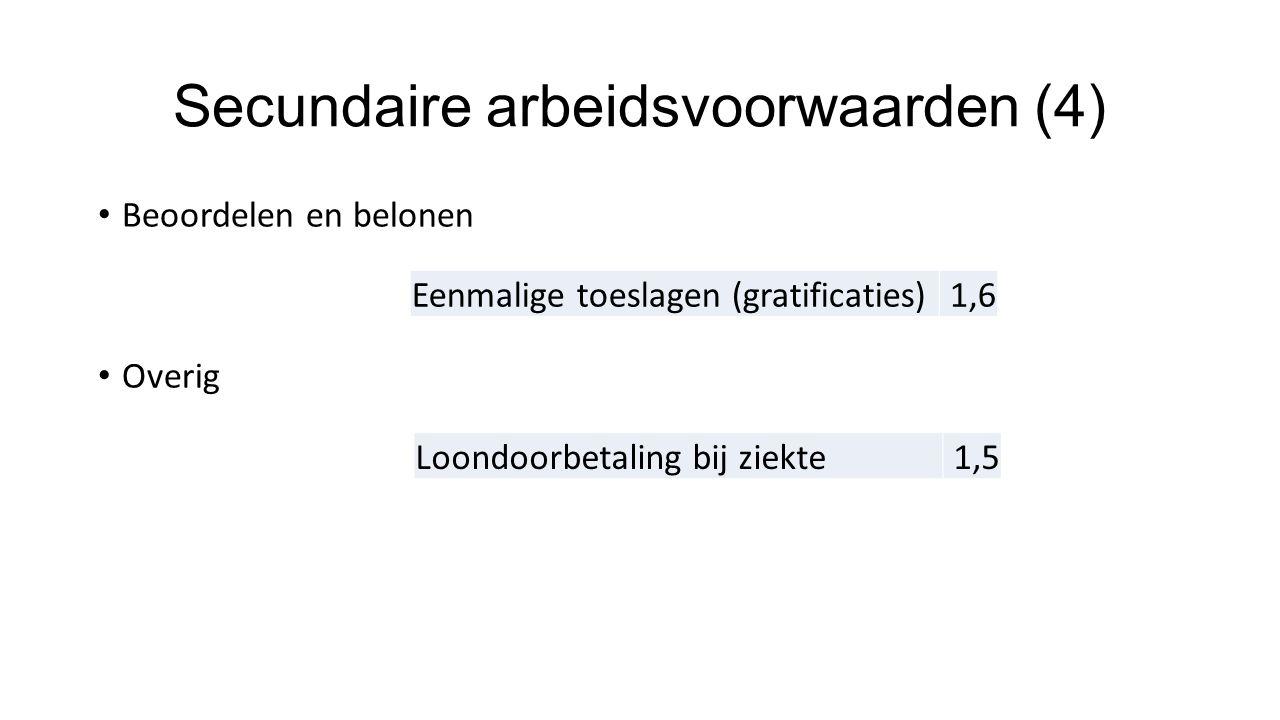 Secundaire arbeidsvoorwaarden (4) Beoordelen en belonen Overig Eenmalige toeslagen (gratificaties)1,6 Loondoorbetaling bij ziekte1,5