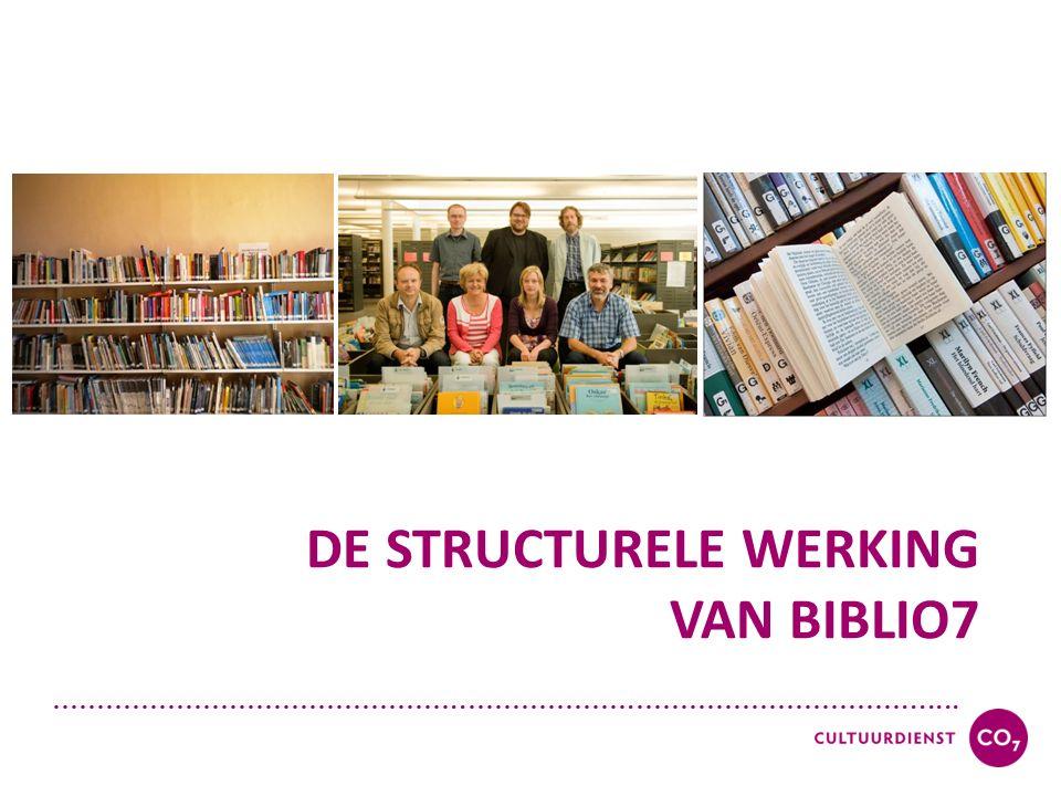 DE STRUCTURELE WERKING VAN BIBLIO7