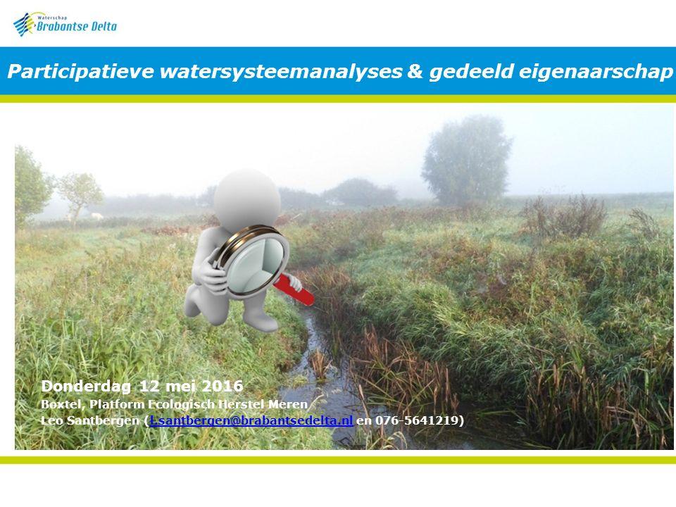 Waarom watersysteemanalyses.1.Waterbeheerplan 2016-2021: grenzeloos verbindend 2.