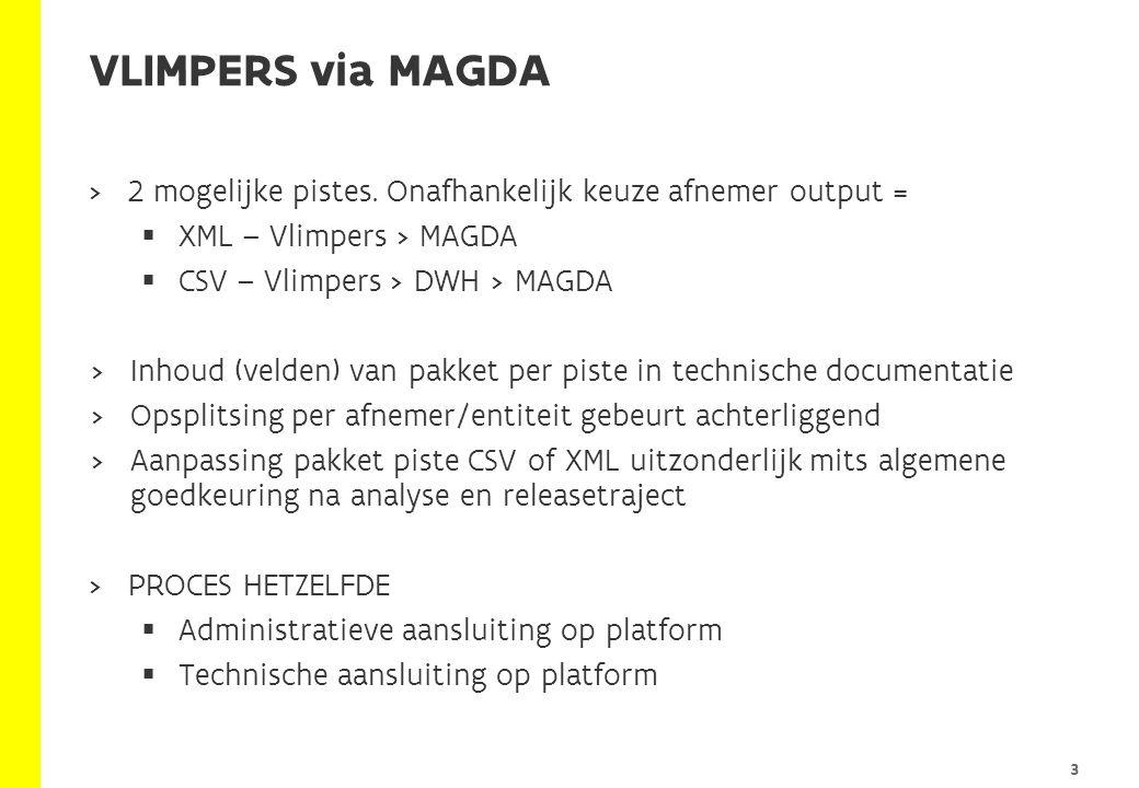  2 mogelijke pistes. Onafhankelijk keuze afnemer output =  XML – Vlimpers > MAGDA  CSV – Vlimpers > DWH > MAGDA  Inhoud (velden) van pakket per pi