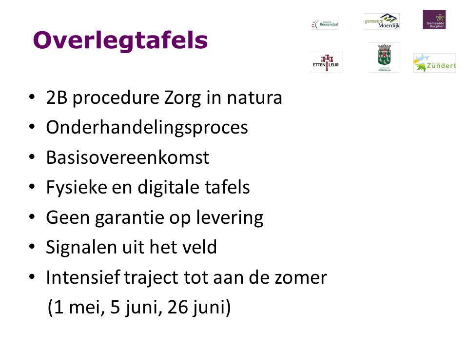 Samenstelling Fysieke overlegtafels GGZWNBSurplus Welzijn SDWSt.