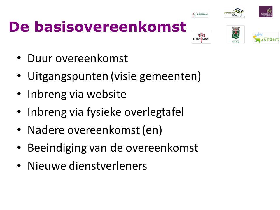 De basisovereenkomst Duur overeenkomst Uitgangspunten (visie gemeenten) Inbreng via website Inbreng via fysieke overlegtafel Nadere overeenkomst (en)