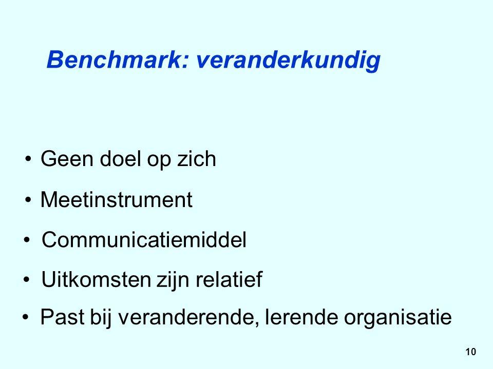 Communicatiemiddel Geen doel op zich Meetinstrument Benchmark: veranderkundig Uitkomsten zijn relatief 10 Past bij veranderende, lerende organisatie