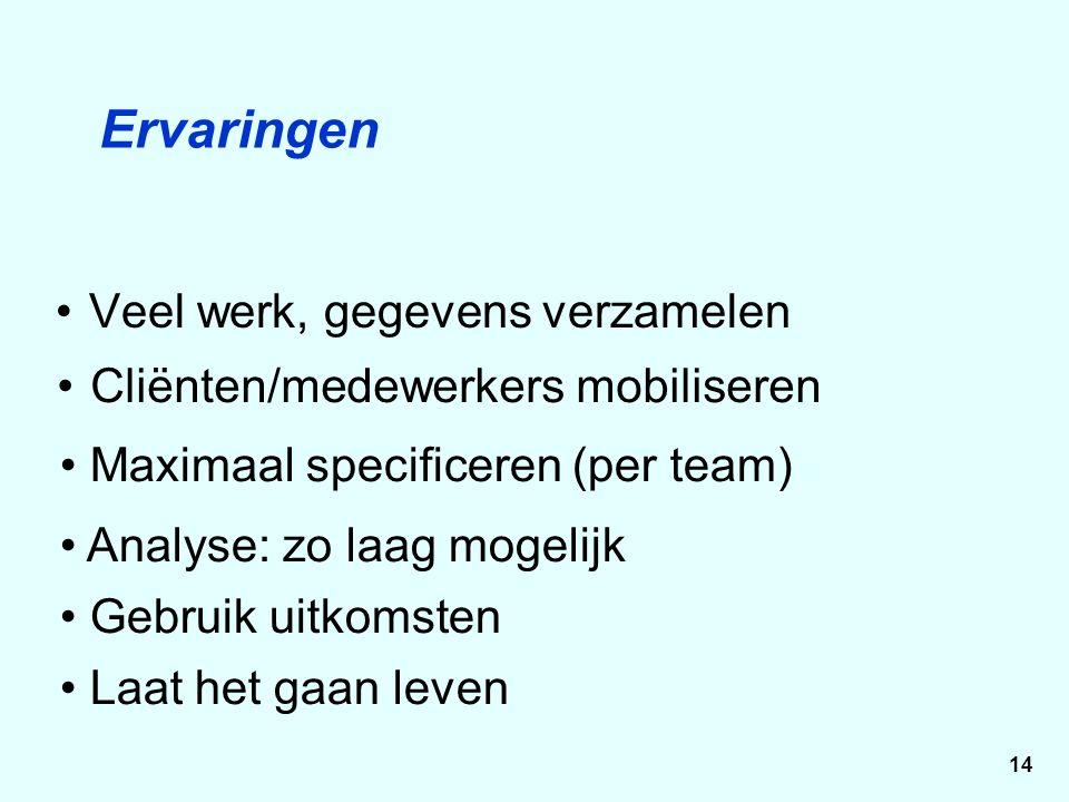Ervaringen Veel werk, gegevens verzamelen Maximaal specificeren (per team) Analyse: zo laag mogelijk Cliënten/medewerkers mobiliseren Gebruik uitkomsten Laat het gaan leven 14