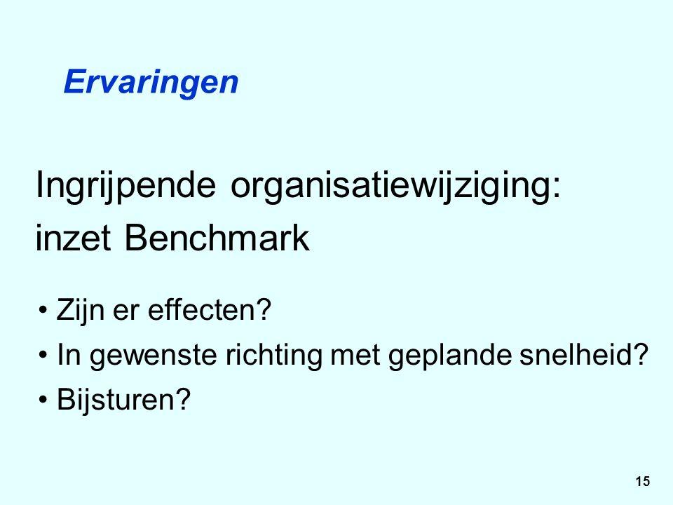 Ervaringen Ingrijpende organisatiewijziging: inzet Benchmark Zijn er effecten.